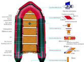 Другое...,  Водный транспорт Лодки для отдыха, цена 549 €, Фото