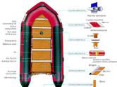 Другое...,  Водный транспорт Лодки моторные, цена 896 €, Фото