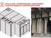 Iekārta, ražošana,  Ražošana Metālapstrāde, cena 110 000 €, Foto