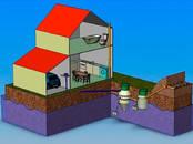 Строительные работы,  Строительные работы, проекты Прокладка коммуникаций, цена 1 399 €, Фото